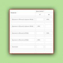 Мультидоставка с формулой и порогом стоимости