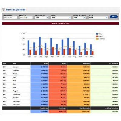 Скачать ADD Product Cost and Profit & Sales Report на сайте rus-opencart.info