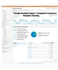 Отслеживание Google Analytics