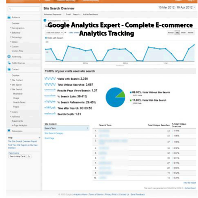 Скачать Google Analytics Expert - Complete E-commerce Analytics Tracking на сайте rus-opencart.info