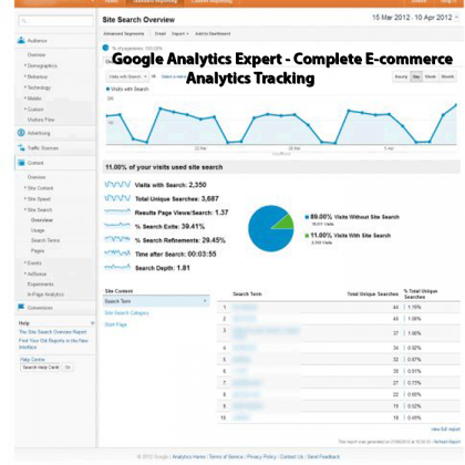 Скачать Google Analytics Expert - Complete E-commerce Analytics Tracking на сайте rus-opencart.info