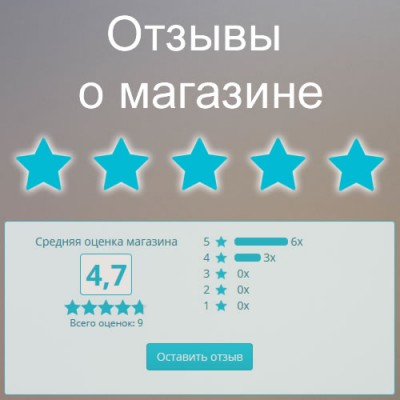 Скачать Отзывы о магазине, оценка магазину на сайте rus-opencart.info
