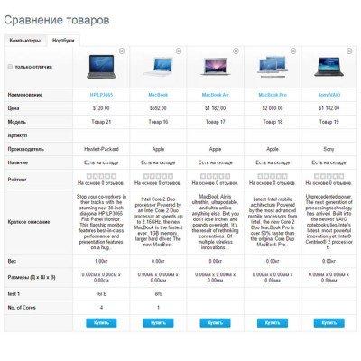 Скачать Модуль Сравнения товаров на сайте rus-opencart.info
