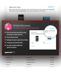 WishlistDiscounts | Скидки на товары в списке желаний