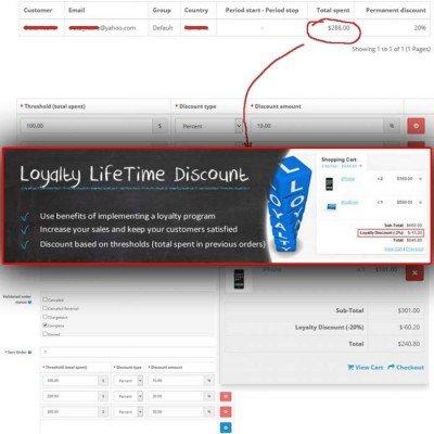 Скачать Loyalty LifeTime Discount на сайте rus-opencart.info