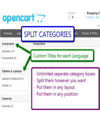 Unlimited Split Categories