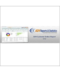 ADV Customer Orders Report