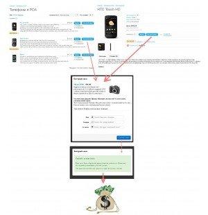 Скачать JV Quick Order/ быстрый заказ товара на сайте rus-opencart.info