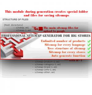 Скачать Unlimited sitemap generator на сайте rus-opencart.info